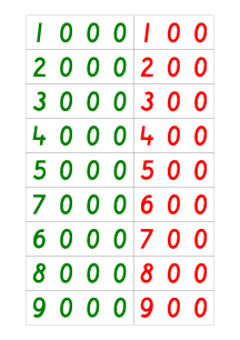 image regarding Printable Number Cards called Tiny Quantity Playing cards