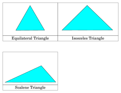 Triangle Reading Cards