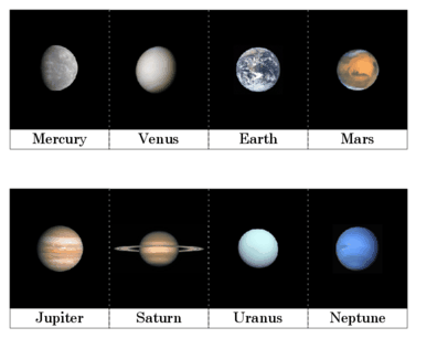 The Major Planets