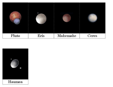 The Minor Planets