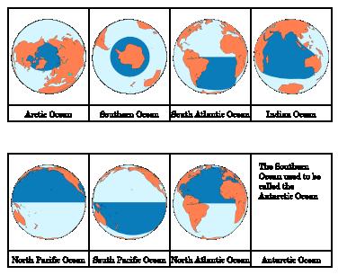 Oceans - The five major oceans